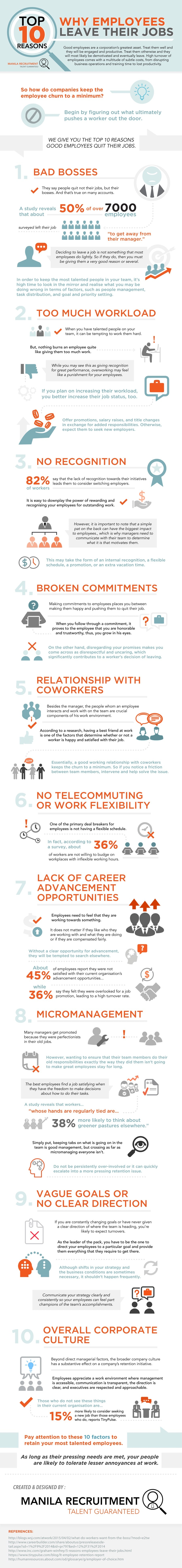 WHY EMPLOYEES QUIT THEIR JOBS