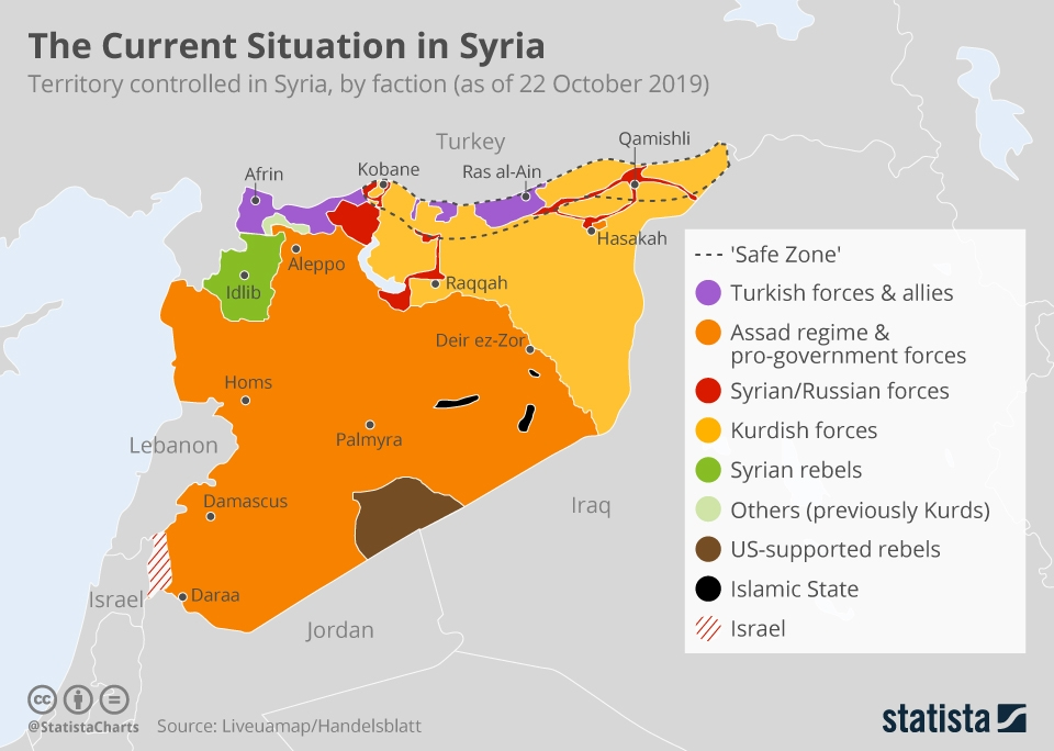 the current situation in syria 2020